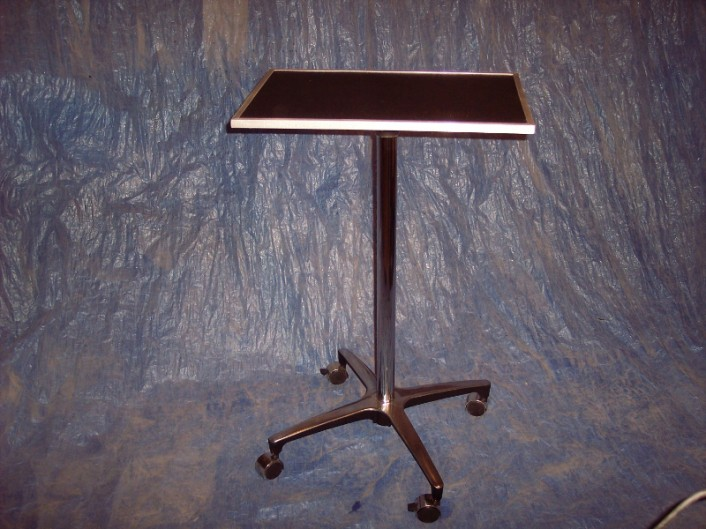 item-32-rolling-performance-table